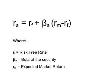 'The capital asset pricing model is often used to determine hurdle rate.'